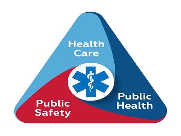 مراقبت از بیمار - خدمات فوریتهای پزشکی (EMS) چیست